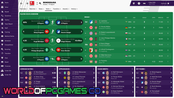 Football Manager 2019 By Worldofpcgames.co 1=